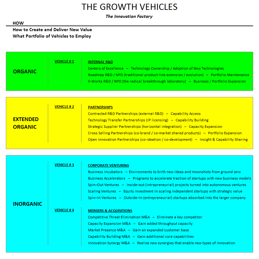 The gr5 growth strategy roadmap the four vehicles gr5 growth strategy roadmap sciox Gallery